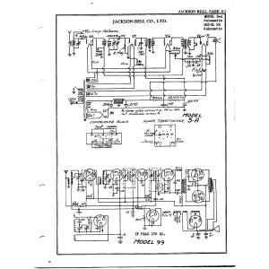 Jackson Bell Co., Ltd. 5-A