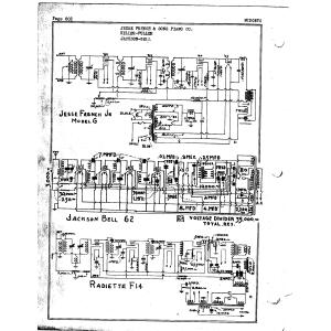 Jackson Bell Co., Ltd. 62