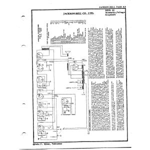 Jackson Bell Co., Ltd. 88
