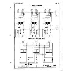 J.E. Jenkins & S.E. Adair 3B Mixing Panel