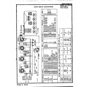 John Meck Industries, Inc. 5C5