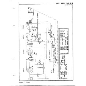 John Meck Industries, Inc. 90I5