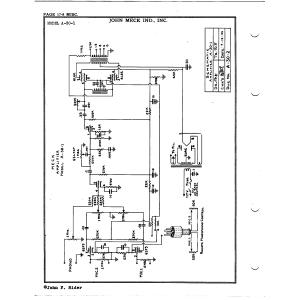 John Meck Industries, Inc. A-30-1
