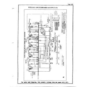 Kellogg SwitchBoard & Supply Co. 527