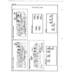 King Mfg. Corp. 10-KI
