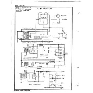 Kodel Radio Corp. 108 ABC Transifier