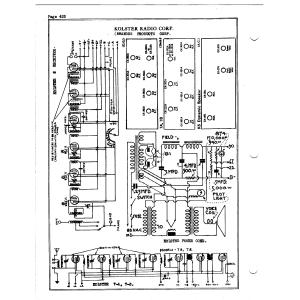 Kolster Radio Corp. 7B