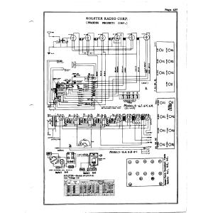 Kolster Radio Corp. 8C