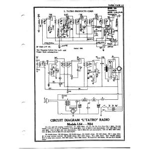 L. Tatro Products Corp. 84