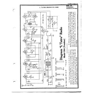 L. Tatro Products Corp. 94