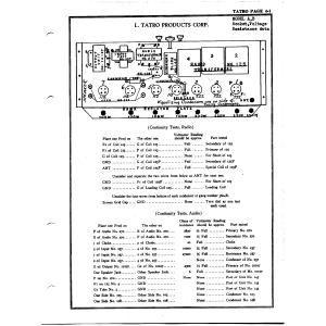 L. Tatro Products Corp. B