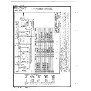 L. Tatro Products Corp. D-625