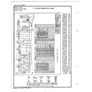 L. Tatro Products Corp. F-725