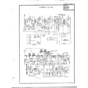 Larkin Co., Inc. 88