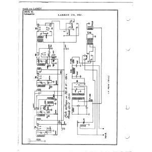 Larkin Co., Inc. 91