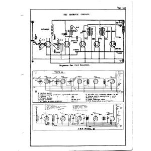 Magnavox Co. 1 Dial
