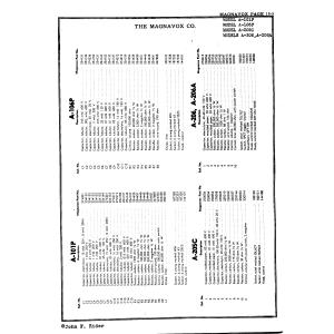 Magnavox Co. A-106P