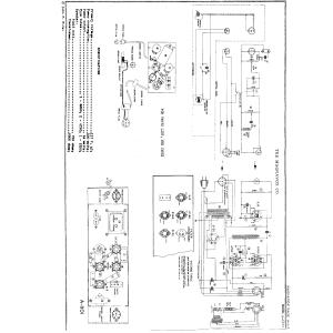 Magnavox Co. A-1101