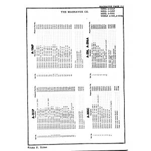 Magnavox Co. A-205C