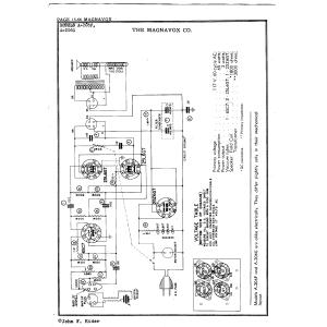 Magnavox Co. A-206F