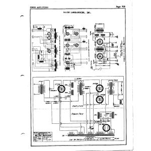 Major Laboratories 250 pwr unit