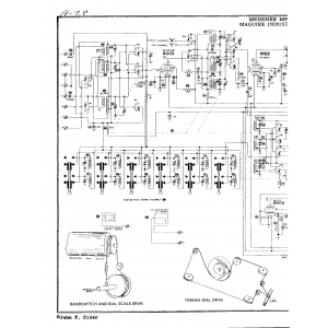 Meissner Mfg. Div. - Maguire Industries, Inc. 2961