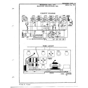 Meissner Mfg. Div. - Maguire Industries, Inc. 574