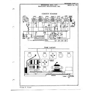 Meissner Mfg. Div. - Maguire Industries, Inc. 5A