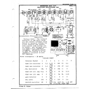 Meissner Mfg. Div. - Maguire Industries, Inc. 8-C