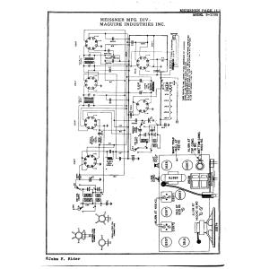 Meissner Mfg. Div. - Maguire Industries, Inc. 9-1035