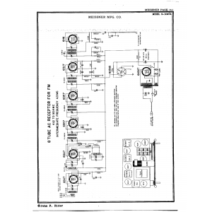 Meissner Mfg. Div. - Maguire Industries, Inc. 9-1047A