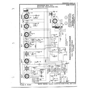 Meissner Mfg. Div. - Maguire Industries, Inc. 9-1065