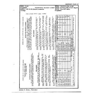 Midwest Radio Corp. 10, 1938 AC-DC