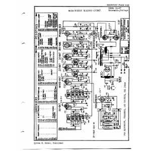 Midwest Radio Corp. 11-37