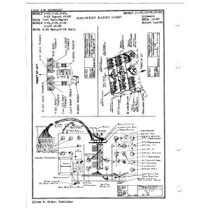 Midwest Radio Corp. 12-38 Batt.