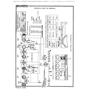Minerva Corp. of America L-702