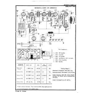Minerva Corp. of America W117, Late