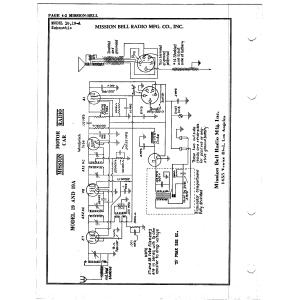 Mission Bell Radio Mfg. Co. Inc. 19-A