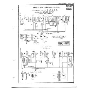 Mission Bell Radio Mfg. Co. Inc. 25-A
