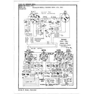 Mission Bell Radio Mfg. Co. Inc. 399