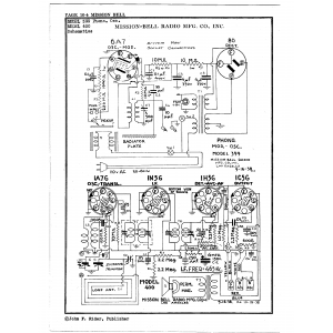 Mission Bell Radio Mfg. Co. Inc. 400