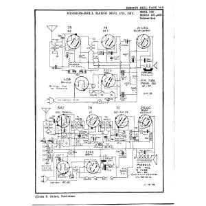 Mission Bell Radio Mfg. Co. Inc. 401