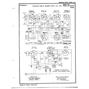 Mission Bell Radio Mfg. Co. Inc. 410