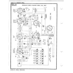 Mission Bell Radio Mfg. Co. Inc. 416