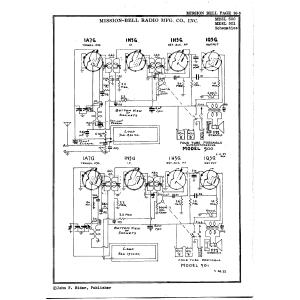 Mission Bell Radio Mfg. Co. Inc. 501