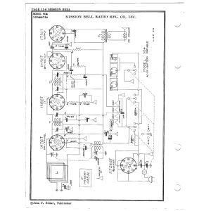 Mission Bell Radio Mfg. Co. Inc. 504