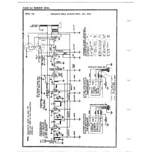 Mission Bell Radio Mfg. Co. Inc. 6-A