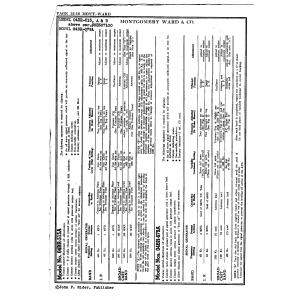 Montgomery Ward & Co. 04BR-679A