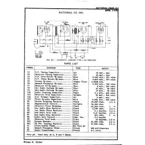 National Co., Inc. 1-10A
