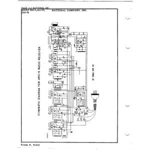 National Co., Inc. HRO-5R